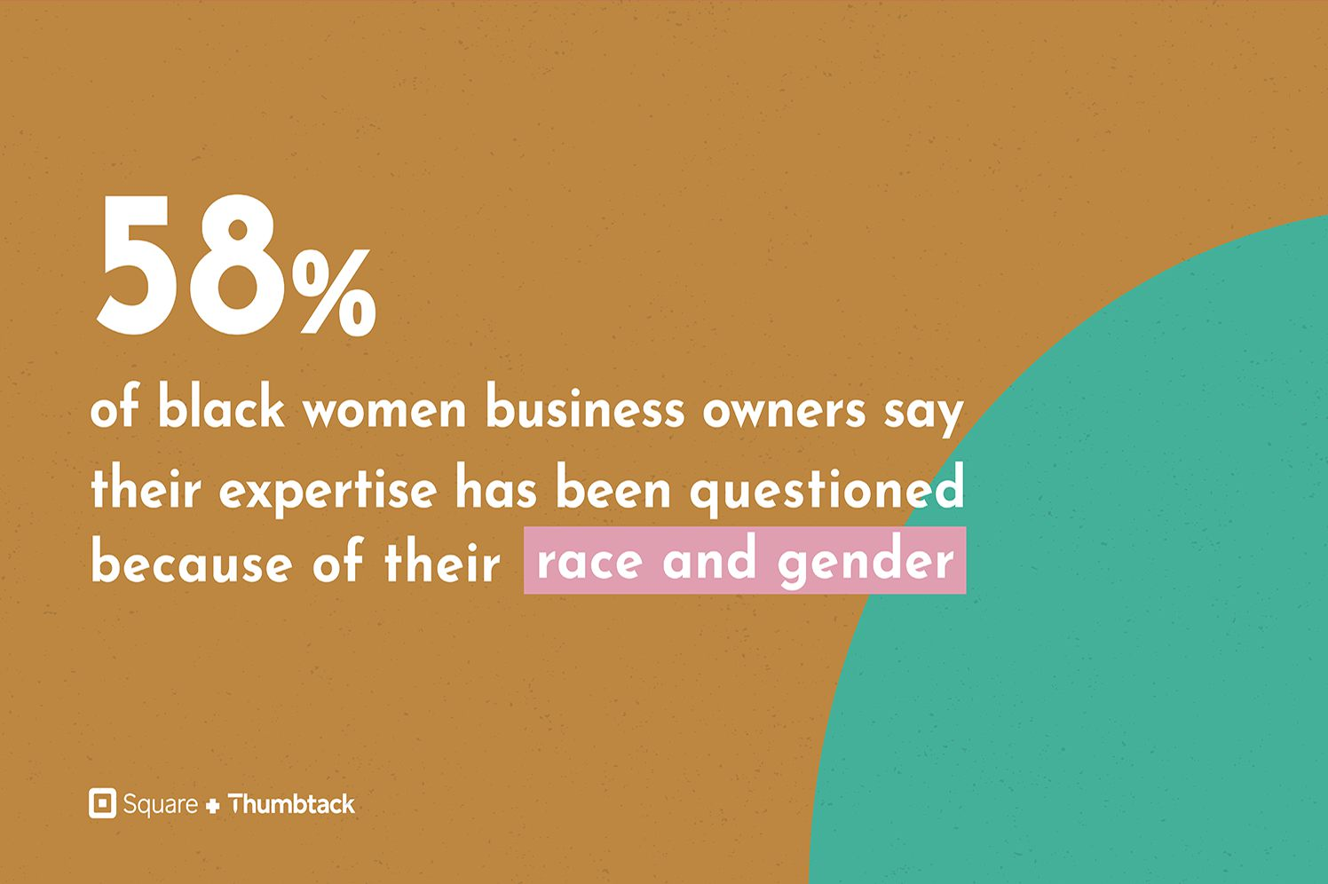 graphic data point for african american women