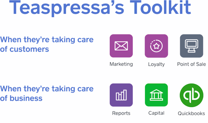 Teaspressa's Square toolkit