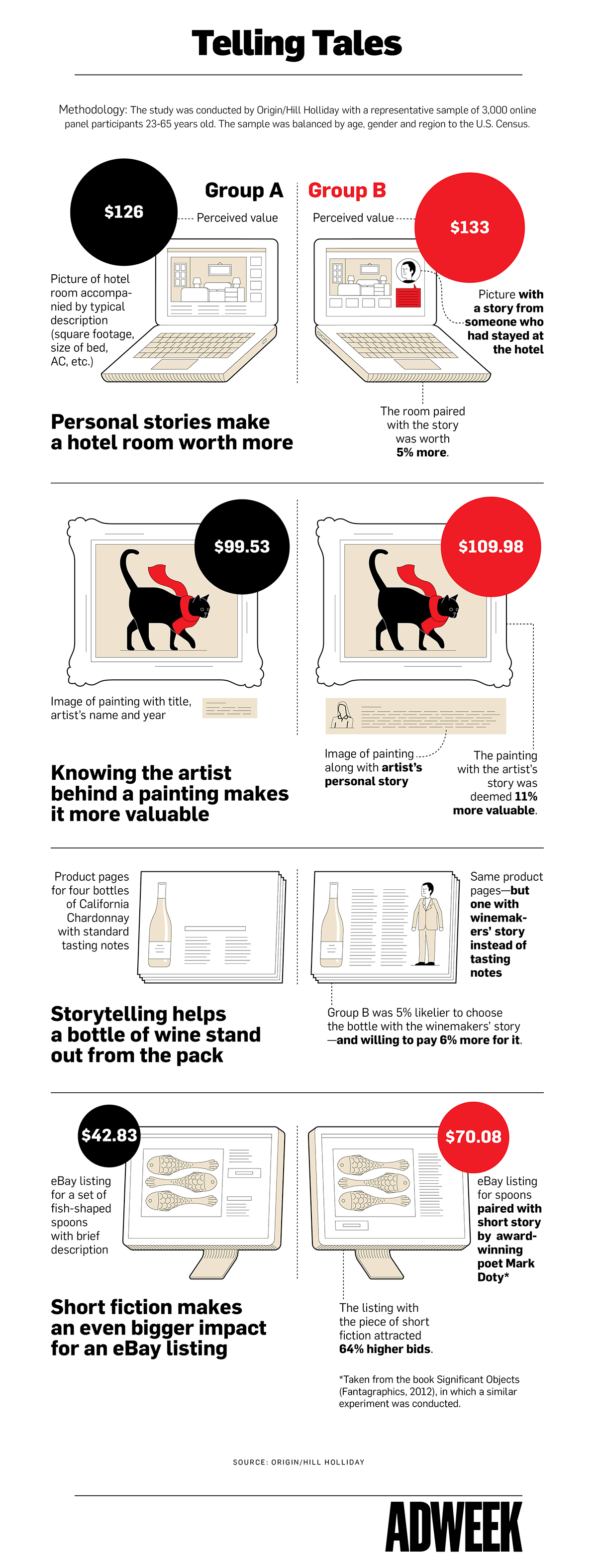 Telling Takes Infographic