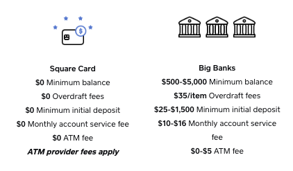 Square Card Pricing