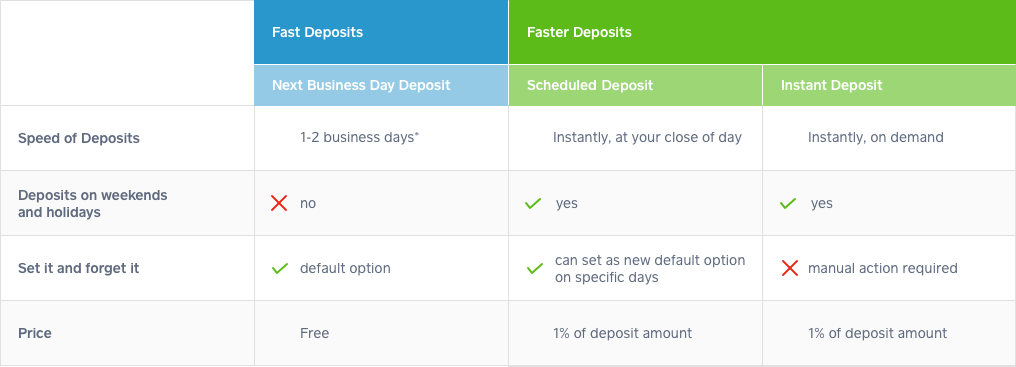 scheduled-deposits