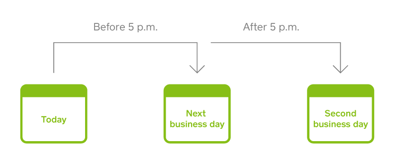 next-business-day-schedule