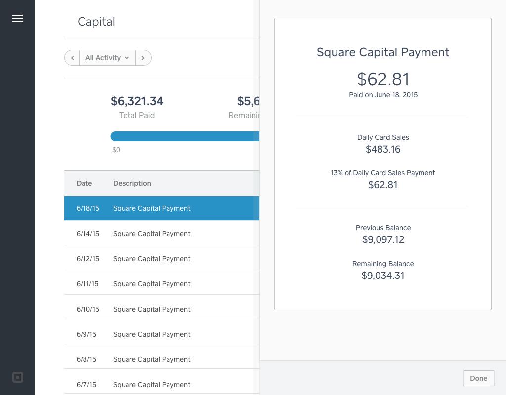 capital repayment