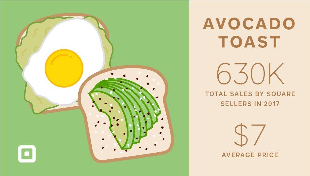 avocado-toast-infographic
