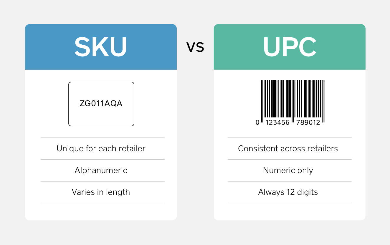 sku vs. UPC code