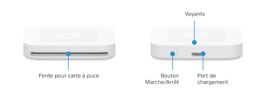 L'emplacement du bouton Marche/Arrêt, de la fente du lecteur de carte à puce et des voyants lumineux sur le Square Reader sans contact et cartes à puce.
