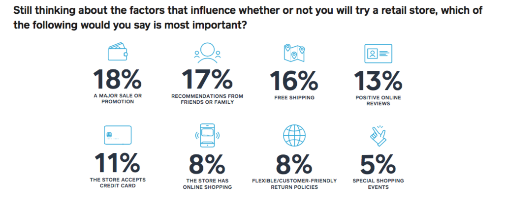 retail factors