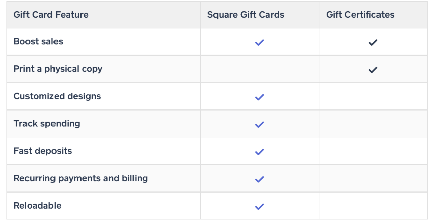 create a gift certificate with square s free templates