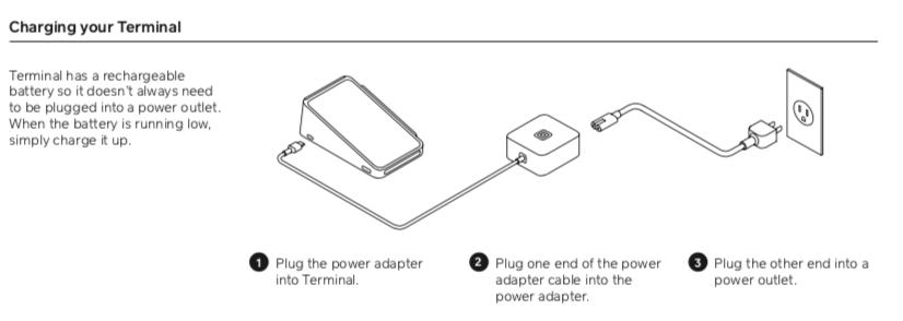 Cómo cargar el Square Terminal
