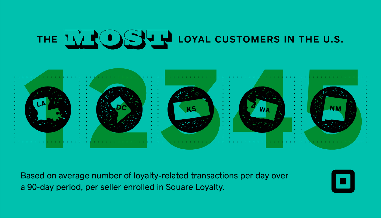 most loyal customers infographic