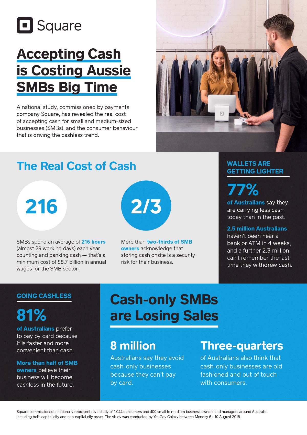 cost of cash in cashless Australia